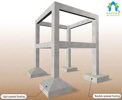 Types Of Foundations For Homes Types Of Foundations Used In Building Construction Happho