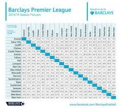 english premier league results table charming barclays premier league fixtures table 1 english premier