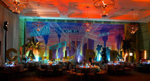 wedding backdrop themes travel theme bar bat mitzvah party backdrop of