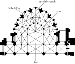 image gallery of basilica of st denis plan