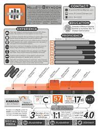 Resume Design Online by 126 Best Infographic Resume Images On Pinterest Infographic