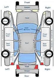 Insurance Estimate For Car by Bodyshop Estimating Tool
