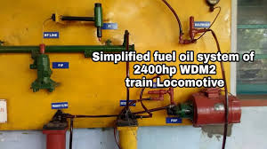 simplified fuel oil system of 2400hp wdm2 train locomotive