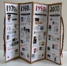 handmade timeline accordian books accordion book timeline and