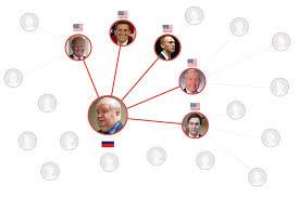 trump campaign u0027s russia ties who u0027s involved washington post