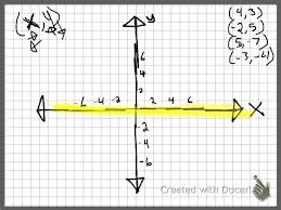4 Quadrant Graphing Worksheets Graphing Points On A Four Quadrant Grid Youtube