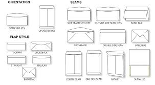 Envelopes Size All About Envelopes Classic
