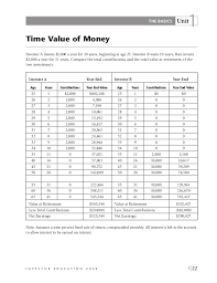basics of saving and investing
