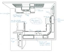 kitchen design plans ideas pullman kitchen layout home design ideas and pictures