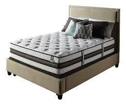 Serta Comfort Mattress Icomfort Vs Tempur Pedic Which Mattress Wins Ratings U0026 Reviews