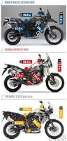 nike motocross boots 630 best adventure motorcycle images on pinterest dual sport