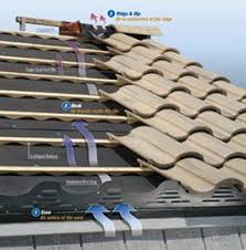 Concrete Tile Roof Repair 7 Best Tile Roofing Images On Pinterest Flow Eagles And Roof Deck