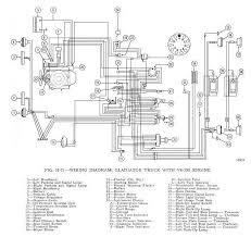 international wiper motor wiring diagram on international download
