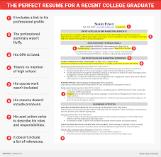 How To Write A Resume For Hospitality Jobs by Excellent Resume For Recent College Grad Business Insider