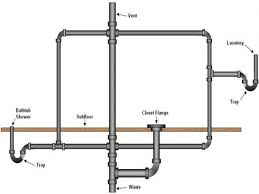 Floor Plan With Plumbing Layout by 30 Shower Drain Schematic Start With A Solid Clean And Properly
