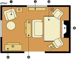 Living Room Arrangement Best 25 Piano Living Rooms Ideas On Pinterest Piano Decorating