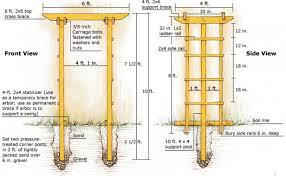 Building A Arbor Trellis Build A Sturdy Arbor Fine Gardening