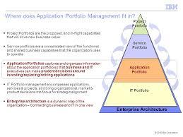ibm rational enterprise architecture management ppt download