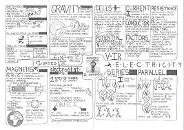 component electricity and magnetism worksheets 4th physical ap