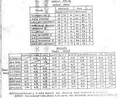 seasons 1969 u2013 present u2013 east of scotland squash