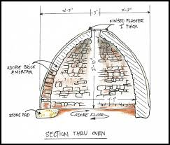 Adobe Floor Plans How To Build A Pueblo Bread Oven Perry Null Trading