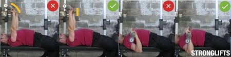 Dumbbell Bench Press Form How To Bench Press With Proper Form The Definitive Guide