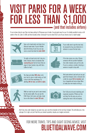 discount travel sites images The broke traveler 39 s guide how to do paris for a week for less png