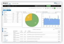 log file monitoring nagios
