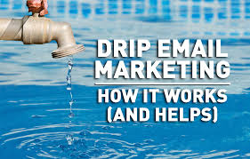 Real Estate Email Templates Free by Drip Real Estate Email Marketing Guide For Agents