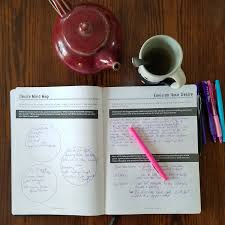 Desire Map Ultimate Mindset Planner The Ultimate Planners