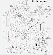 smart car wiring diagram also smart car conversion from new forums