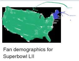 Patriots Fans Memes - eagles fans shin patriots fans philadelphia eagles meme on