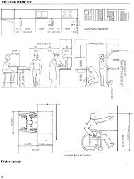 kitchen design guidelines best awesome kitchen design standards 2 13839
