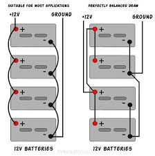 travel trailer battery hook up diagram temperature effects on