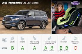 compare infiniti qx80 and lexus lx 570 2015 infiniti qx80 overview cars com