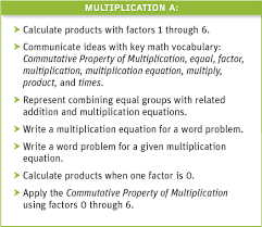 How To Write An Equation On Word