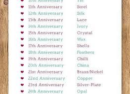 11th anniversary gift ideas 12th wedding anniversary gifts for 12th wedding 12th wedding