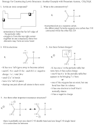 Atoms Bonding And The Periodic Table Ionic Bonds
