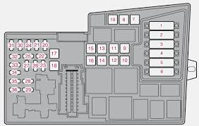 volvo fuse box diagram volvo wiring diagrams instruction