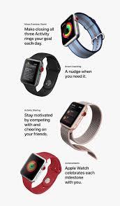 apple watch sprint
