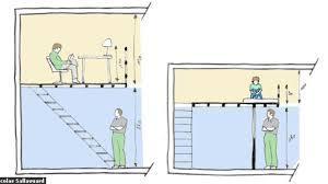 hauteur plafond chambre supérieur comment agrandir une en peinture 7 mezzanine