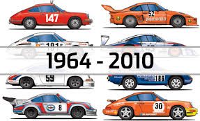 porsche poster porsche 911 race cars from 1964 2010 porsche 911 evolution of a