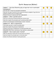 chemistry alkanes alkenes and haloalkanes collection a level