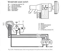 vw wiper wiring diagram volkswagen wiring diagram schematic