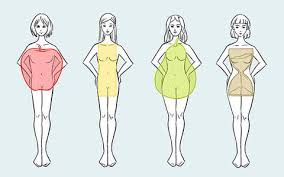 how to dress for your body shape natural girls rock