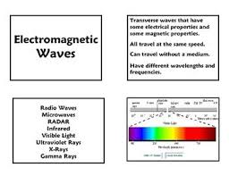50 best electromagnetic spectrum images on pinterest physical
