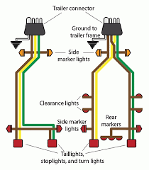 Blazer Trailer Lights Trailer Lights Wiring Diagram Wiring Diagram Collection Koreasee Com