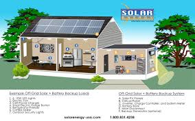 solar with battery backup emergency power systems solar energy usa