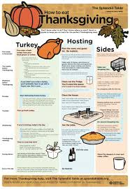 thanksgiving thanksgiving splendid table infographic dinner menu