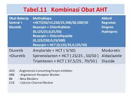 Obat Hct penanganan hipertensi secara rasional dr gede sariputra